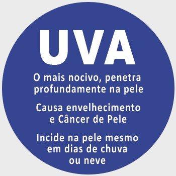 banner paginas especiais roupa uv funciona uva