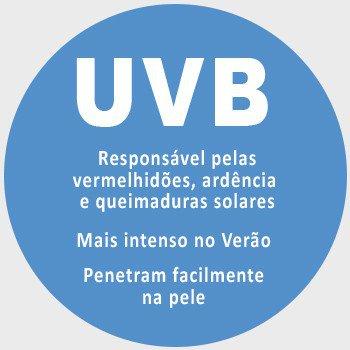 imagem raio uvb