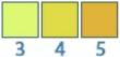 escala indice uv 3 a 5