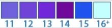 escala indice uv 11 a 16